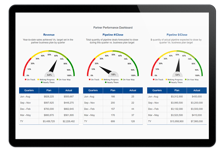 Partner-Performance-Dashboard